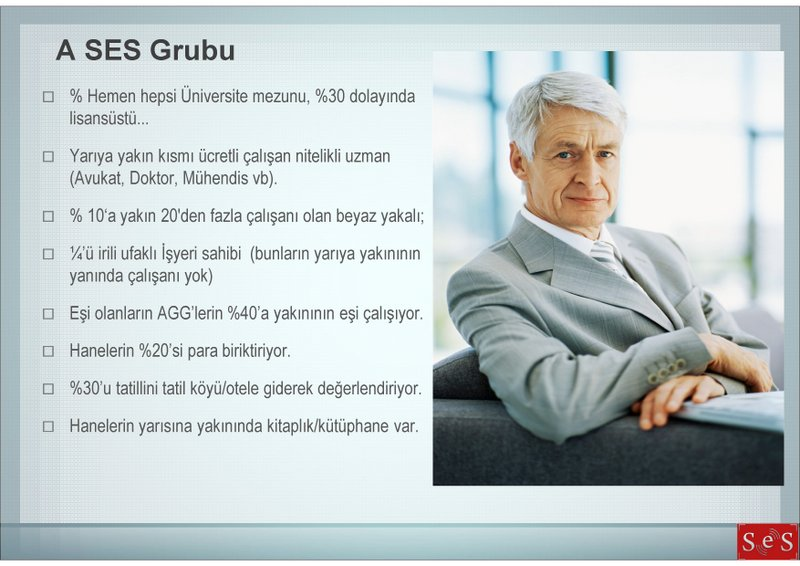 TurkiyeSESGruplari2012