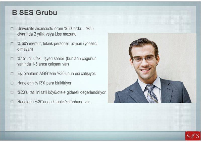 TurkiyeSESGruplari2012(1)