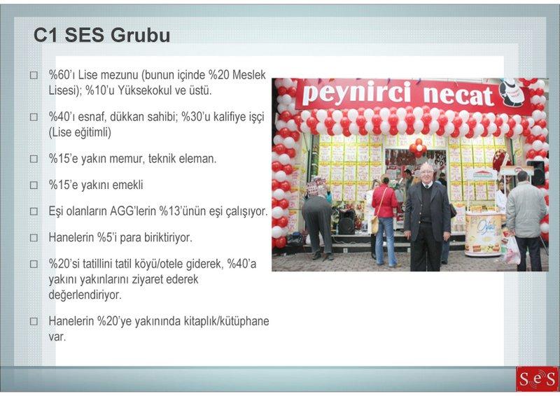 TurkiyeSESGruplari2012(2)