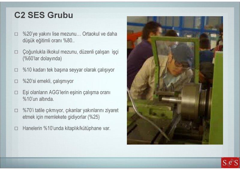TurkiyeSESGruplari2012(3)