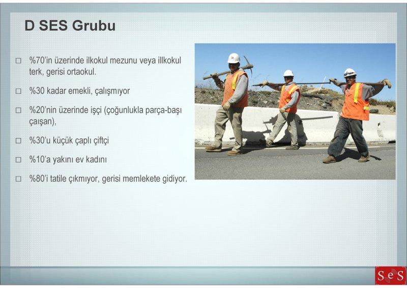 TurkiyeSESGruplari2012(4)
