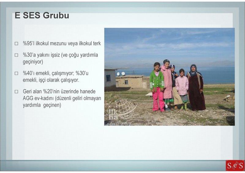 TurkiyeSESGruplari2012(5)