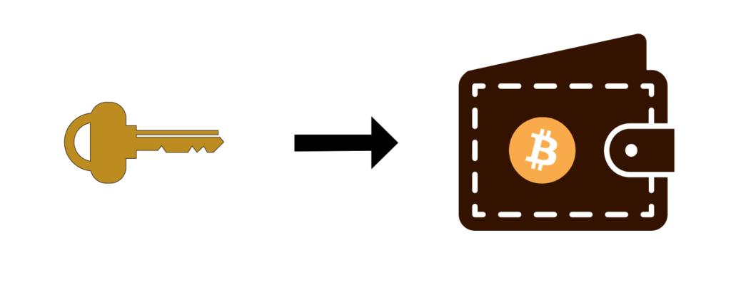 Bitcoin, Ethereum vb. kripto paralar nasıl güvenle saklanır?